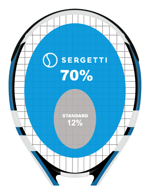 Sergetti vs Standard tennis stringing sweet spot size